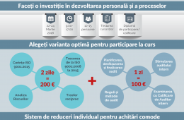Formare auditori interni in sisteme de management. Cerinte ISO 9001:2015
