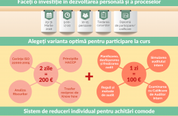 Formare auditori interni in sistem de managemet. ISO 22000:2005